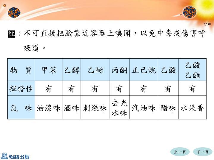 PPT - 實驗篇 PowerPoint Presentation - ID:4423418