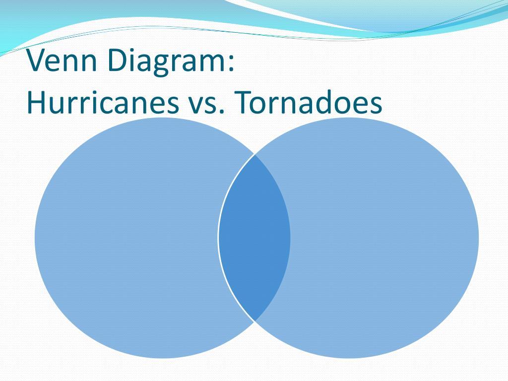 Tornado And Hurricane Venn Diagram