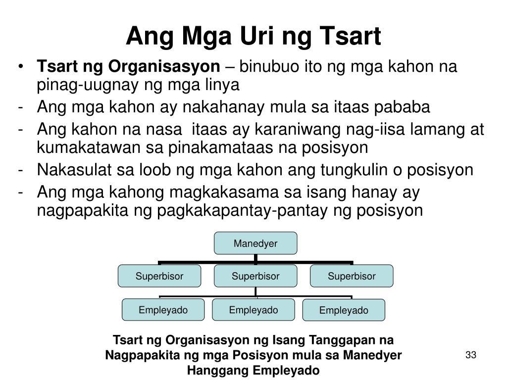 Ibat Ibang Uri Ng Chart