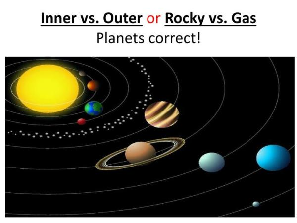 PPT Planet Earth Part Two Our Solar System PowerPoint