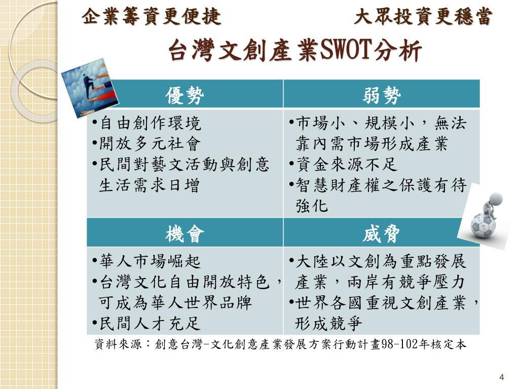 PPT - 如何利用資本市場 加速文創產業的發展 PowerPoint Presentation - ID:5273698