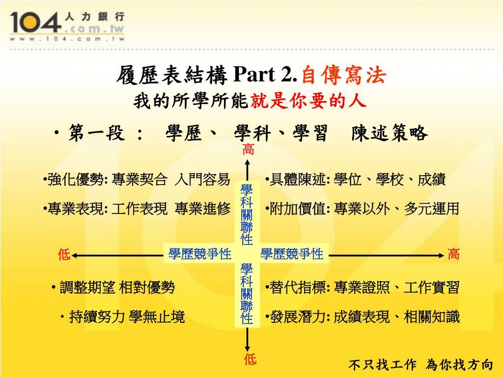 PPT - 如何成功撰寫一份「有效」 的履歷自傳! PowerPoint Presentation - ID:5595856