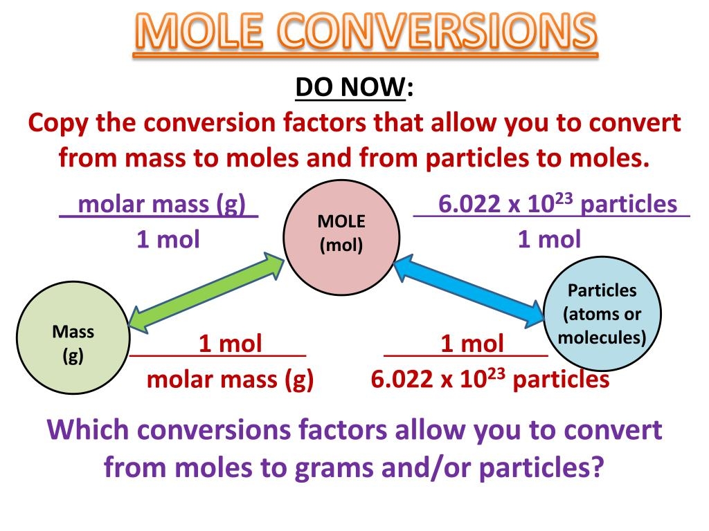 Moles To Particles Atoms Or Molecules Worksheet Printable Worksheets And Activities For Teachers Parents Tutors And Homeschool Families