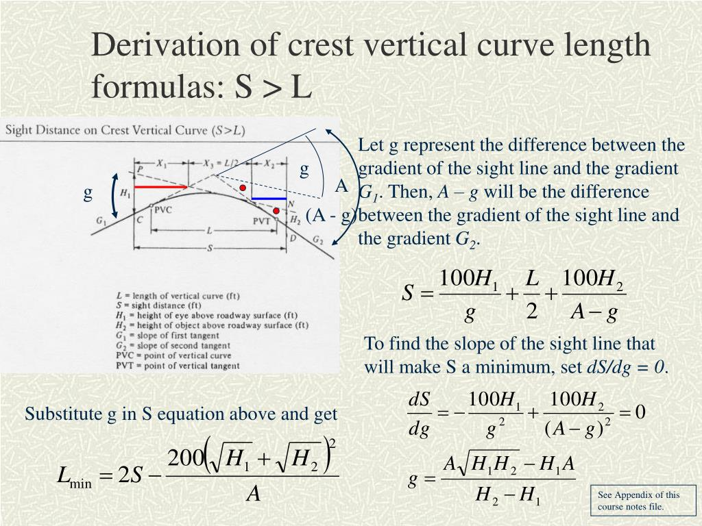 Surveying Vertical Curve Equations