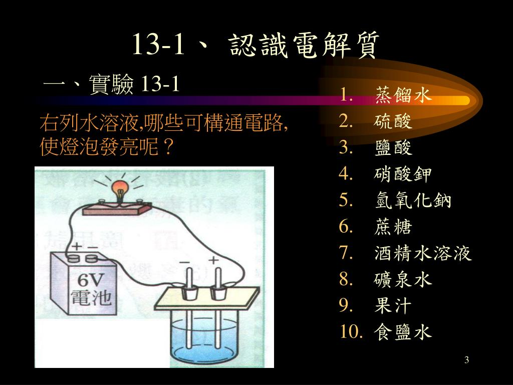 PPT - 第 13 章 電解質 PowerPoint Presentation, free download - ID:5860918