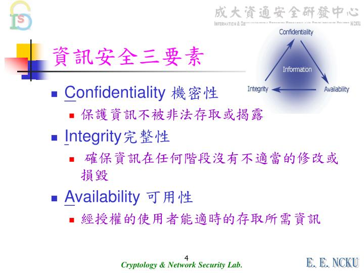 PPT - 資訊安全稽核 PowerPoint Presentation - ID:5871392