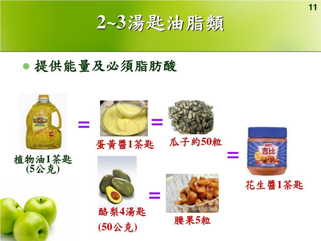 PPT - 何謂健康飲食 PowerPoint Presentation - ID:6056252