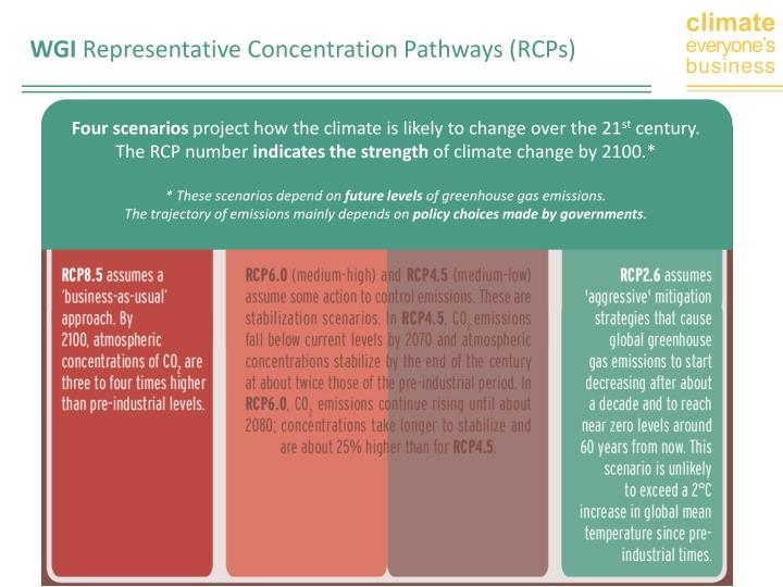 A closer look at scenario RCP8 5 | Climate Etc