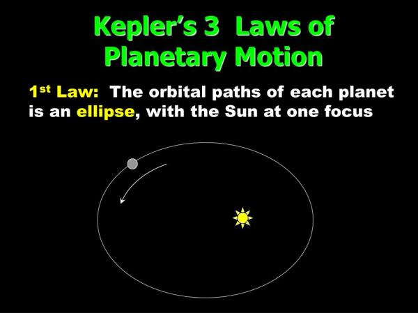 PPT - Sec. 26.2 pg.577-579 Solar System Models GEOCENTRIC ...