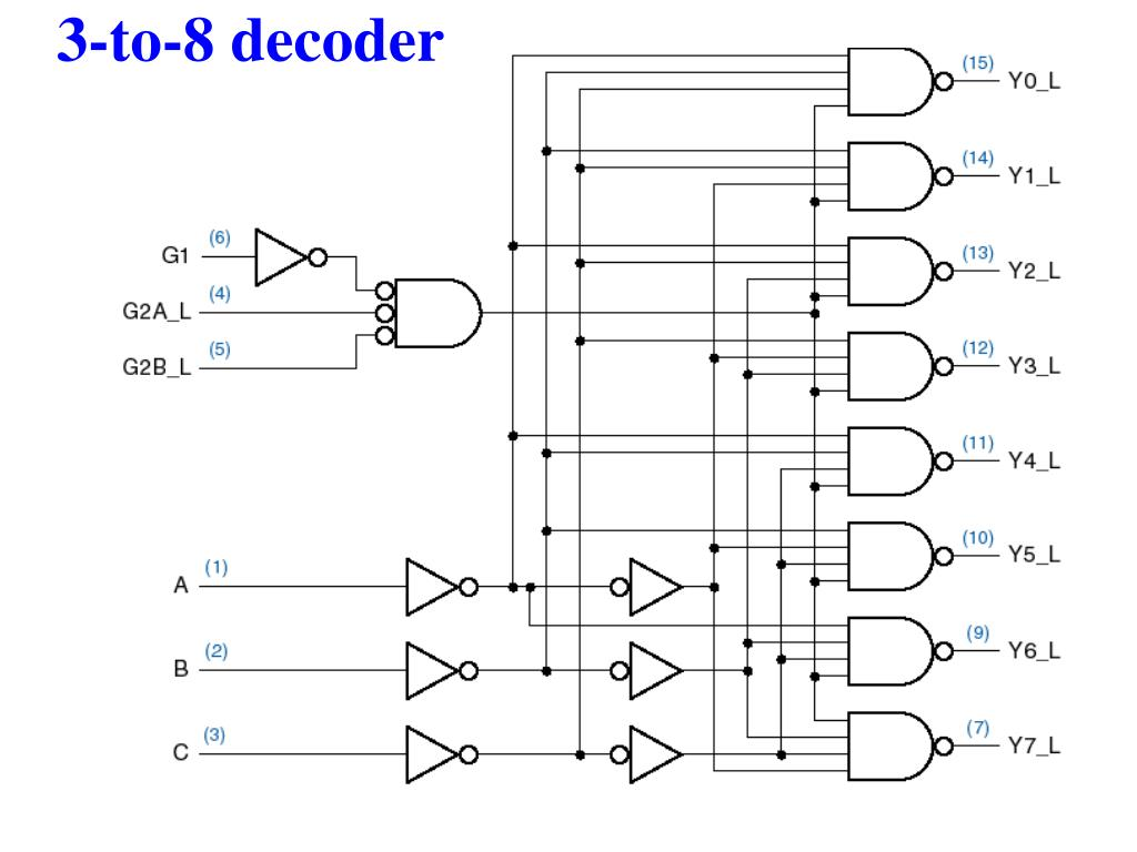 Logic Diagram Of 8 To 3 Encoder