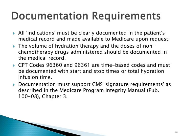 Sds Manual Requirements
