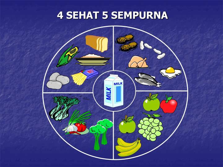 Menu 4 Sehat 5 Sempurna
