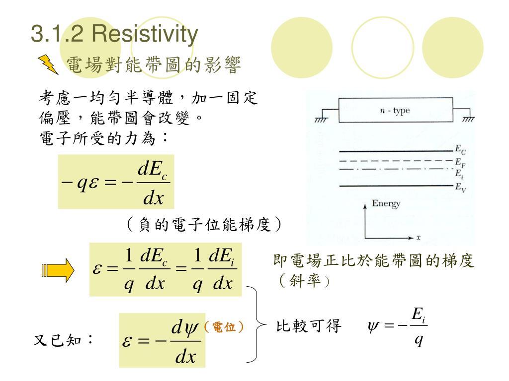 PPT - 基礎半導體物理 載子傳輸現象 PowerPoint Presentation - ID:6659614