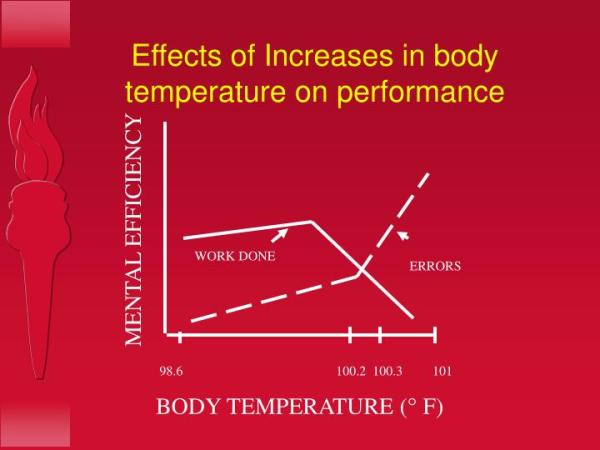 PPT - HEAT INJURY PREVENTION HOT WEATHER REVIEW PowerPoint ...