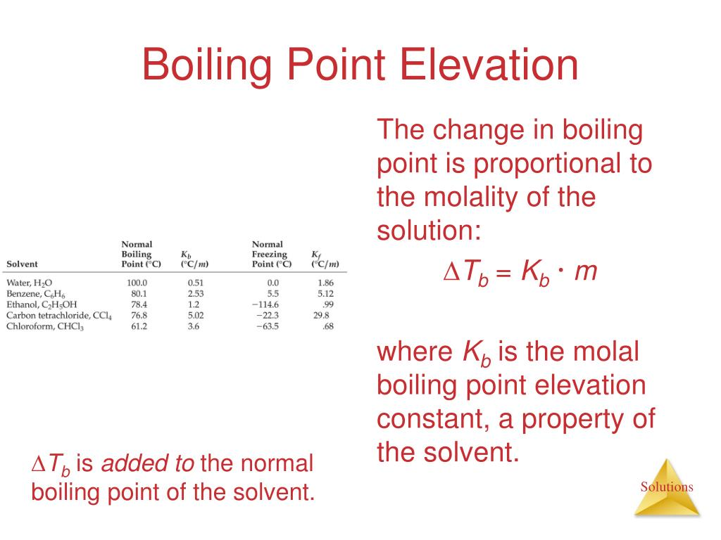 Boiling Point Elevation Constant Table