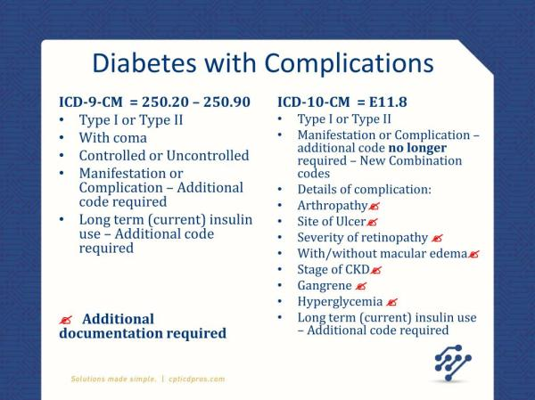 PPT - Transition to ICD-10 for Coding Professionals ...