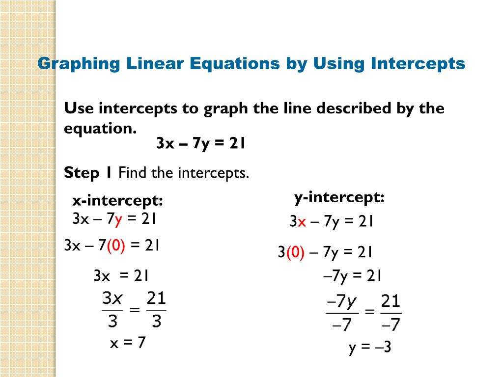 Determine The Slope Of Line With Equation 3x 7y 21