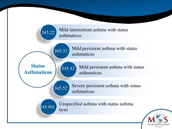 PPT - ICD-10 Codes for Documenting Asthma PowerPoint ...