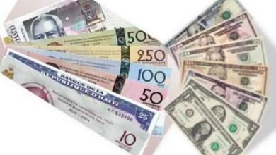 Taux du Jour affichés par les banques pour 04 mai 2021 -
