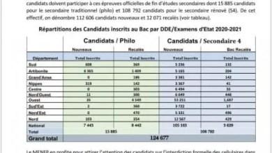 124.677 candidats sont attendus aux examens du Bac du 26 au 29 juillet 2021 -