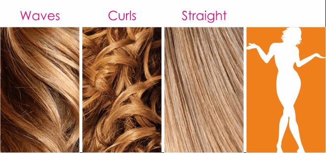 Choose Hair Extensions