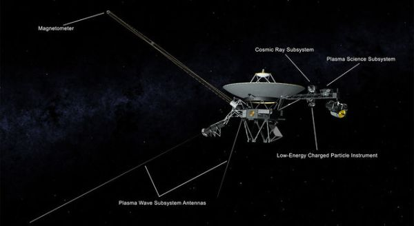 News | NASA's Voyager 2 Probe Enters Interstellar Space