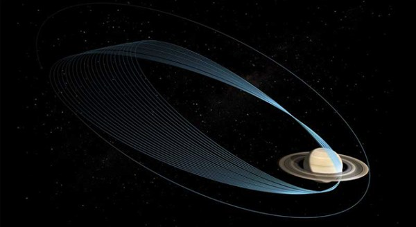 News | International Space Station to Beam Video via Laser ...