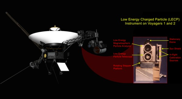 News NASA Voyager 1 Encounters New Region in Deep Space