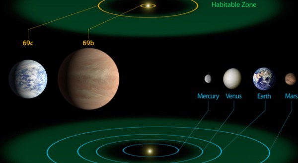 News | Kepler Discovers its Smallest Habitable Zone Planets