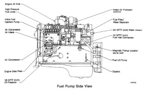 Cummins 39 59 39l 59l 4 cyl 6 cyl Diesel Engine 1991