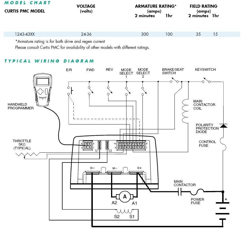 pmc motor wiring diagram car fuse box wiring diagram u2022 rh smjockey co Single Phase Motor Wiring Diagrams Motor Wiring Drawing