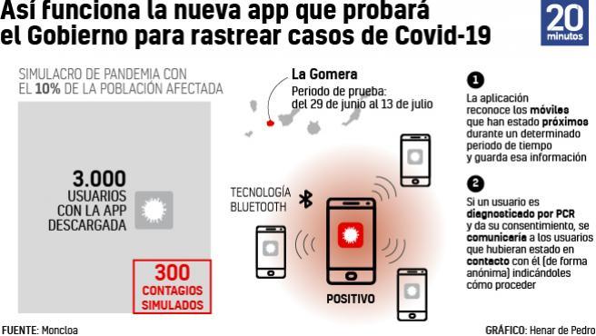 App de rastreo