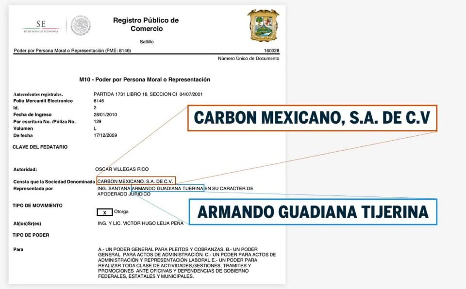 Documento de la minera Carbón Mexicano S.A, registrada en la Secretaría de Economía mexicana.