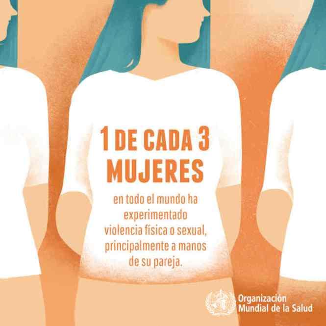 Reflexiones Para Mujeres Golpeadas por Violencia de Género