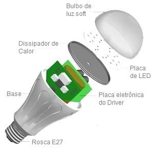lampada-led-esquenta-componentes-led