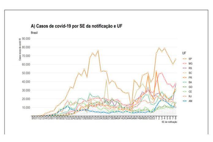 boletim epidemiológico 52