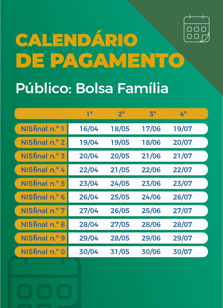 calendario_auxilio_parcelas_consolidado_bolsa-familia Auxílio emergencial é pago a beneficiários do Bolsa Família com NIS 2