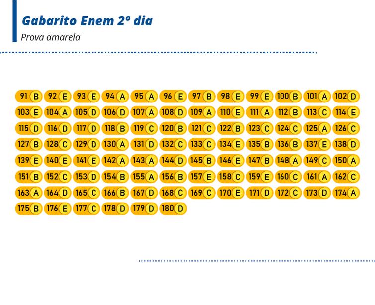 Enem2019