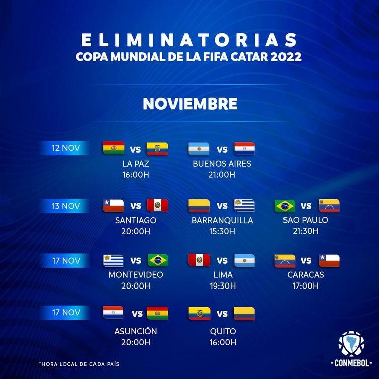 eliminatórias, copa do mundo, catar 2022