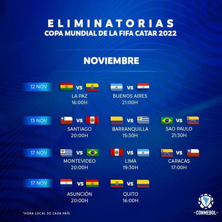 eliminatórias, copa do mundo, catar 2022
