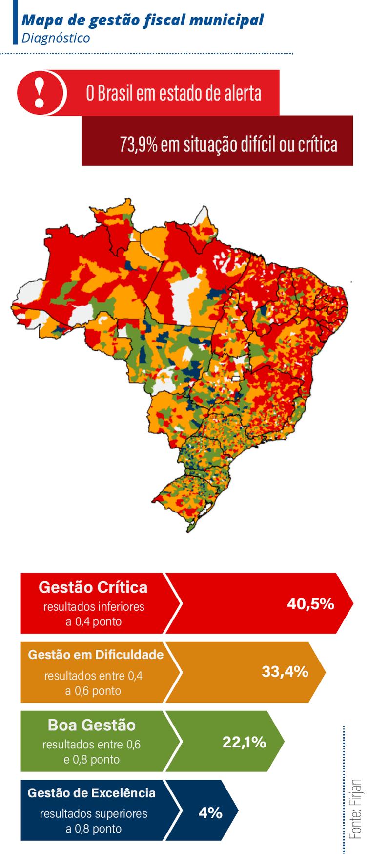 Mapa da gestão fiscal dos municípios