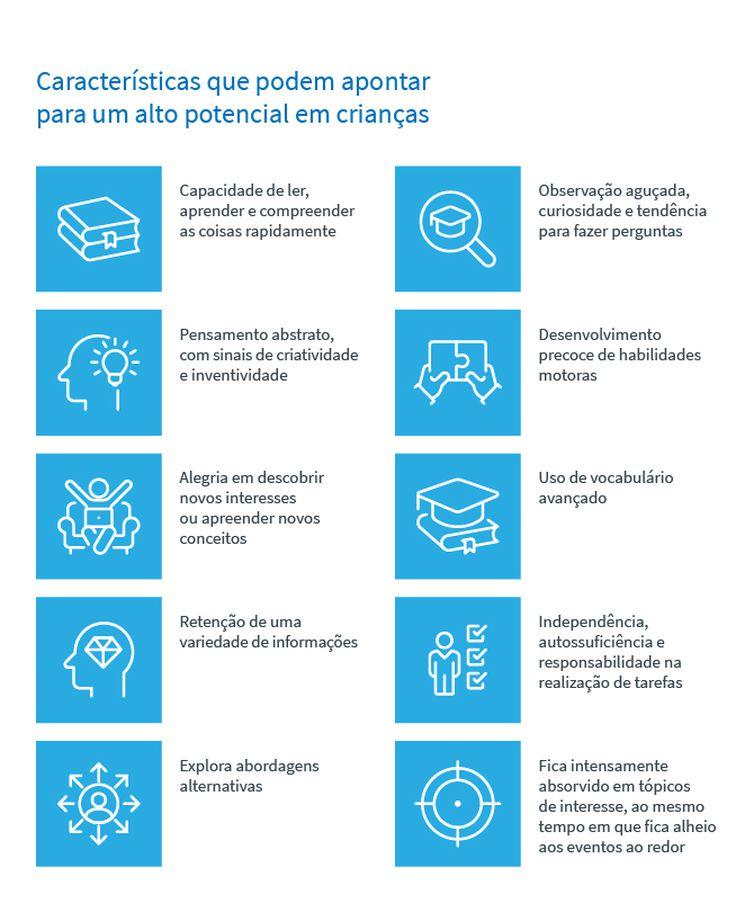 Características que podem apontar para um alto potencial em crianças
