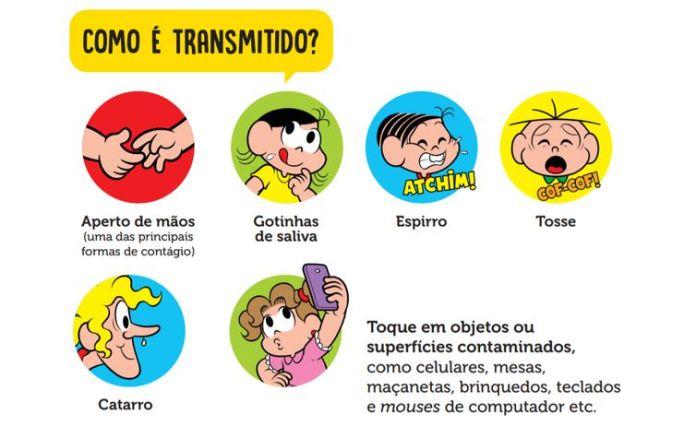 Cartilha elaborada pelo estúdio Maurício de Sousa ensina hábitos de higiene e de prevenção contra o novo coronavírus.