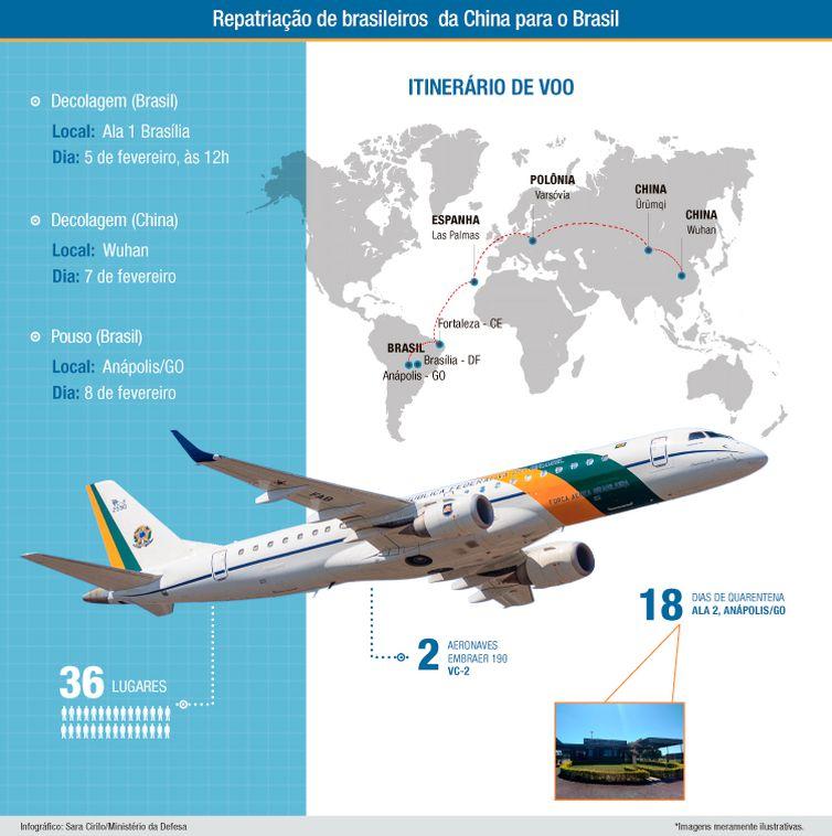 Aviões da FAB trarão brasileiros que estão em Wuhan, epicentro do surto de coronavírus, para o Brasil