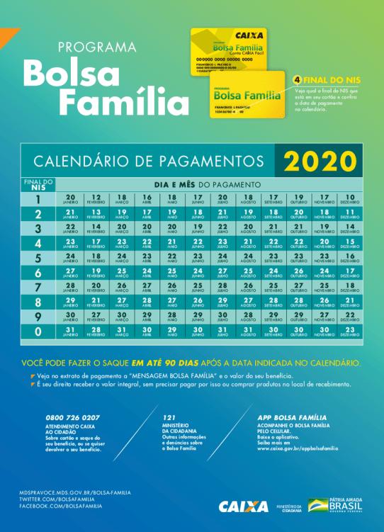 Resultado de imagem para Governo divulga calendário de pagamento do Bolsa Família para 2020