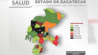 Rebasa Zacatecas los 30 mil casos positivos de Covid-19