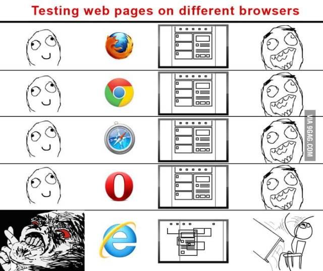 testing IE