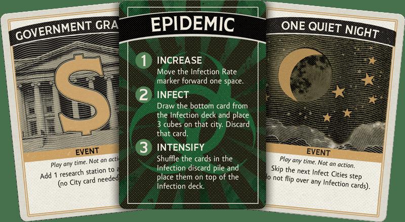 Pandemic 10th Aniversario juego de mesa