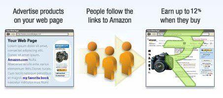 Amazon Associates Homepage Image