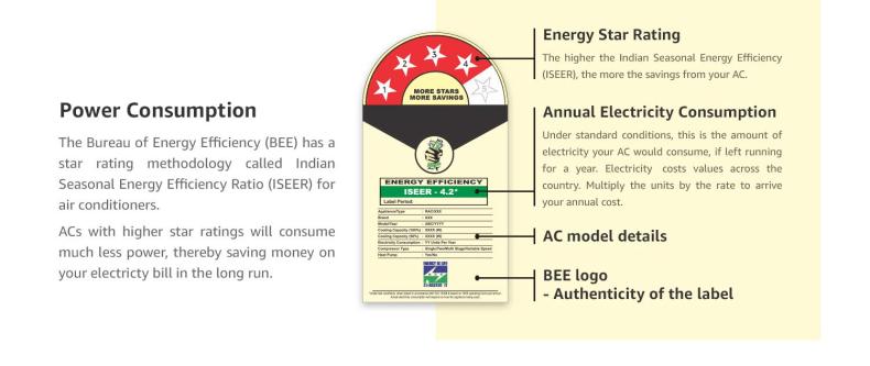 Power consumption (BEE) (ISEER)